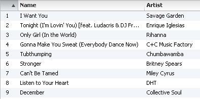 Cardio music playlist, january 2011